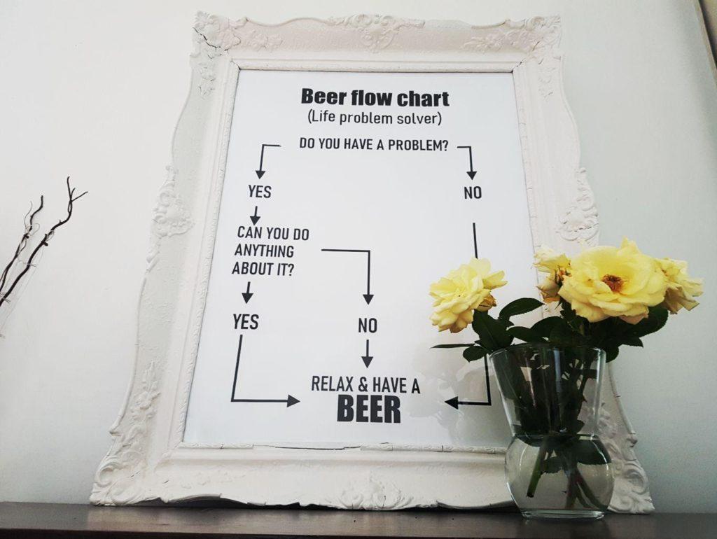 Nyomtatható sörös poszter